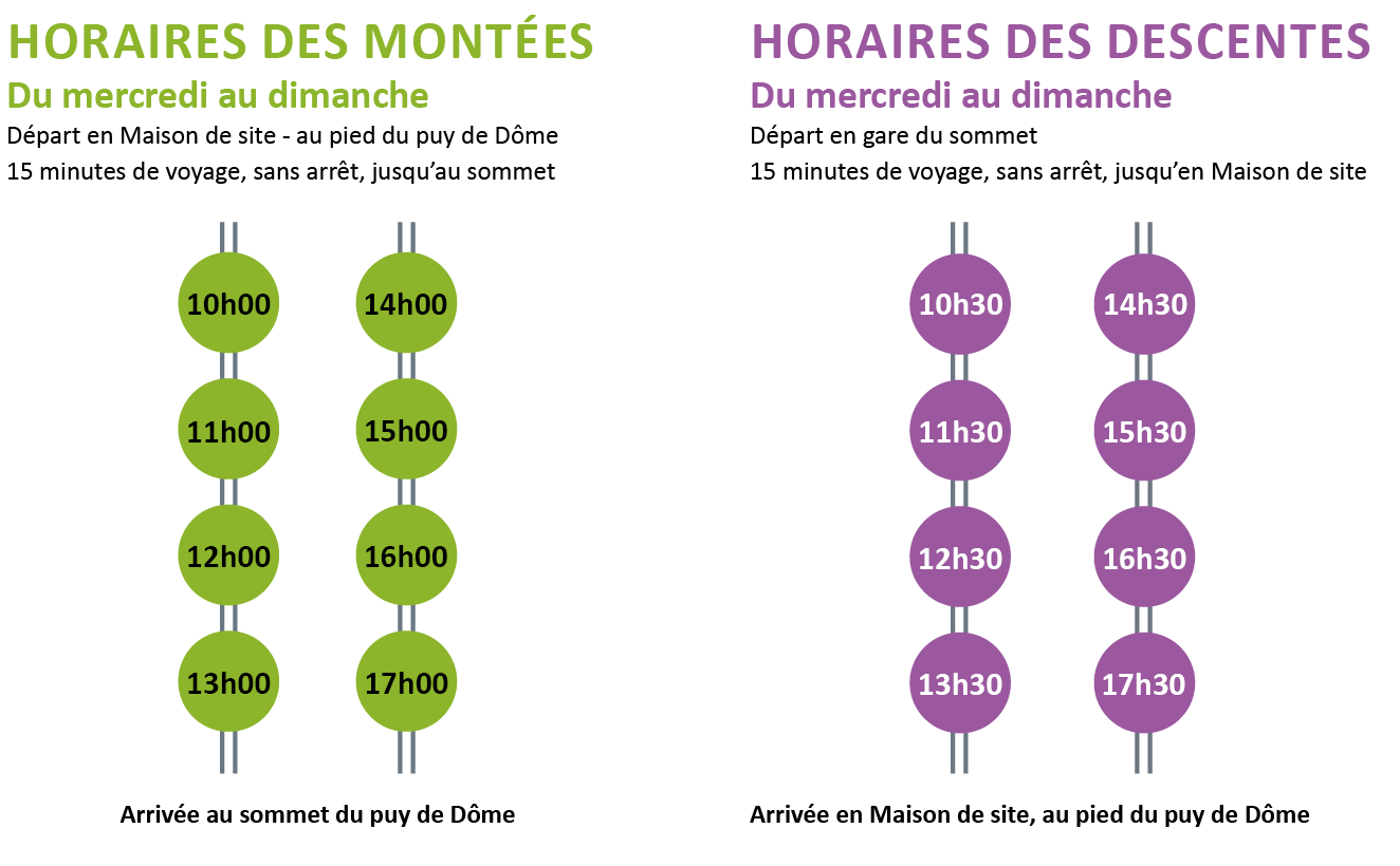 Horaires panoramique des Dômes frequence 1 heure