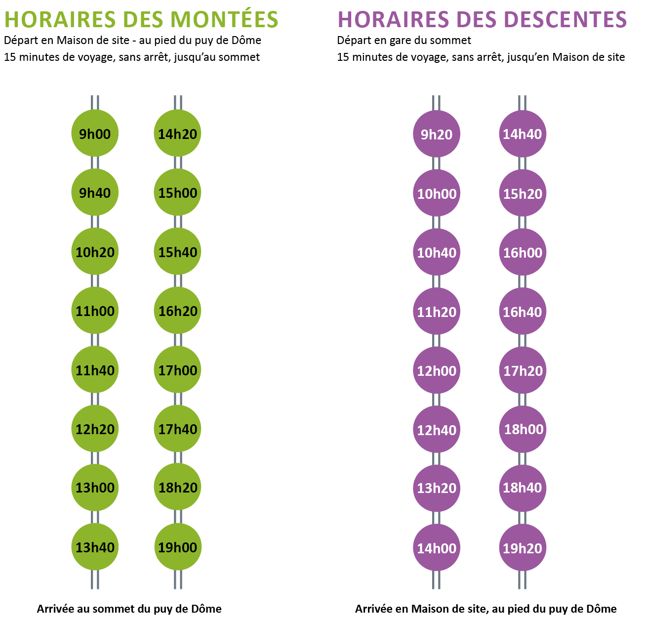horaires panoramique des Dômes frequence 40 minutes